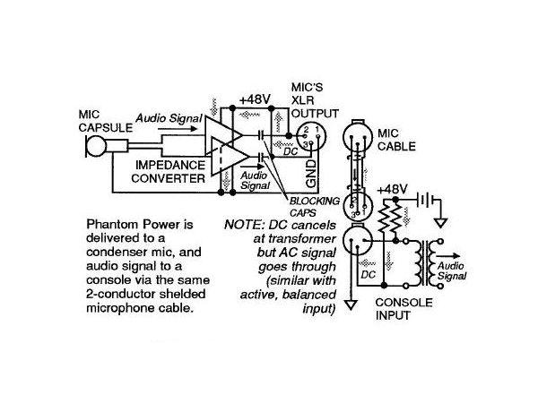 Фантомное питание микрофон схема подключения.