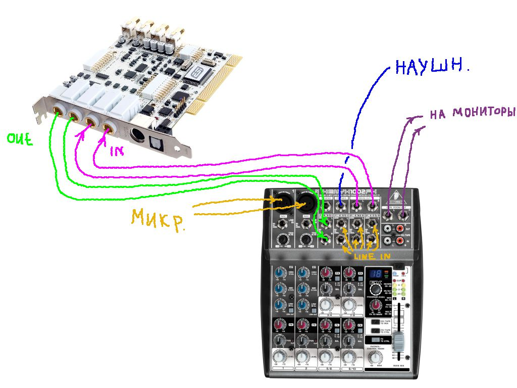 Схема подключения колонок к компьютеру фото 87