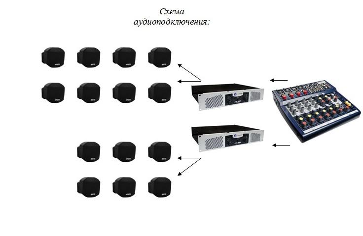 схема подключения аудио