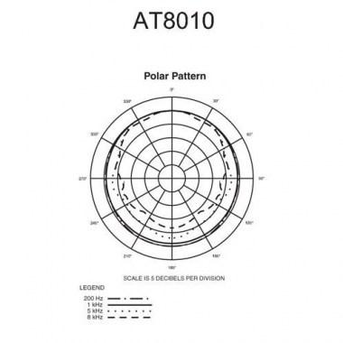 Audio-Technica AT8010, цена, купить, заказать, доставка по россии